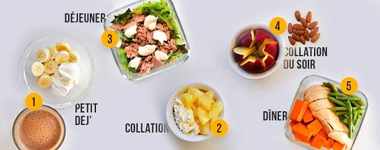 ventre plat et nutrition