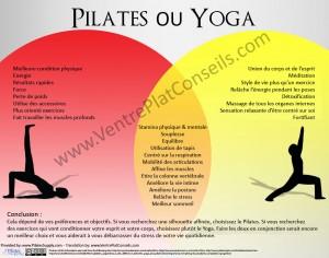 Pilates ou Yoga