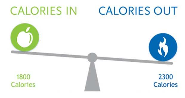 régime drastique pour perdre du poids