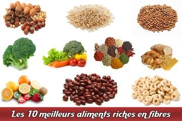 Aliments riche en fibres